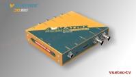 MultiViewer MV0430 - 4x SDI zu SDI + HDMI