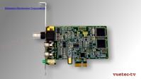 LTC Timecode Reader als PCIe Karte