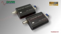 LWL12GSDI - 12GSDI Video Fiber Converter Set