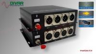 LWL4CXBAL - 4 Kanal Set, symmetrisches analog Audio XLR über Glasfaser
