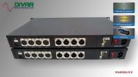 LWL4CXBALBI - 4 Kanal Set, symmetrisches analog Audio XLR bidirektional über Glasfaser