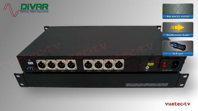 LWL8CXBAL - 8 Kanal Set, symmetrisches analog Audio XLR über Glasfaser