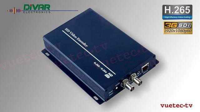 H.265 IP Encoder SDI input