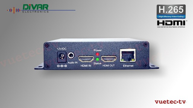 H.265 IP Encoder HDMI input Loop