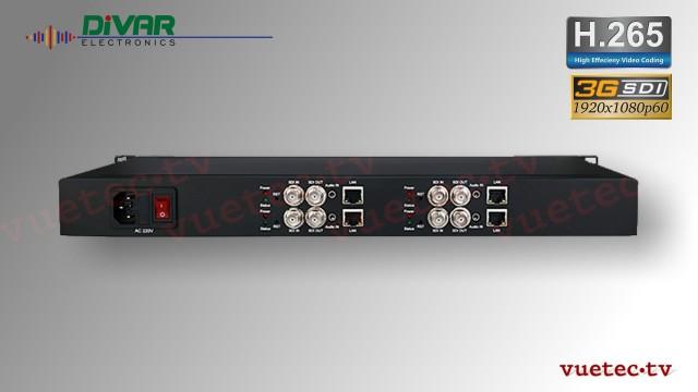 "4 Kanal H.265 IP Encoder SDI input - 19"" 1 HE"